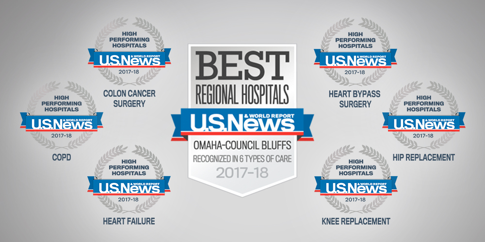 Best regional Hospital, U.S. News & World Report, Recognized in 6 Types of Care.