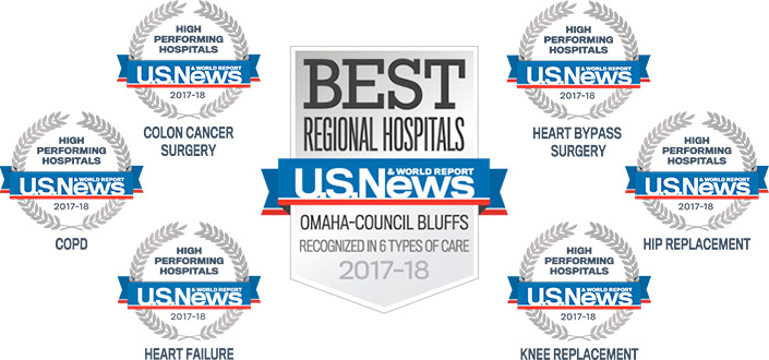 Us News Best Hospitals Methodist Health System
